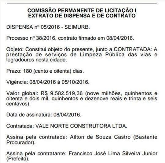 Prefeitura de Mossoró contrata, sem licitação empresa para limpeza urbana por R$ 9 milhões