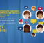 Semec realiza diálogos virtuais com alunos da rede municipal de ensino